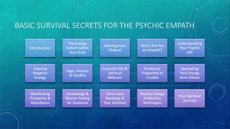 Course Map: Basic Survival Secrets